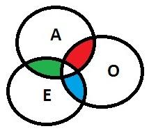 AEO Logo #1